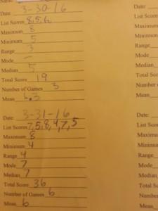 Modified score sheet